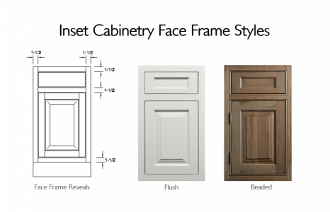 (C1) Face frame Inset Styles